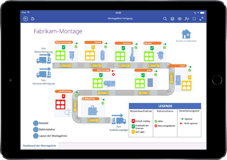 Ablaufdiagramm im Team erstellen Visio Pro für Office