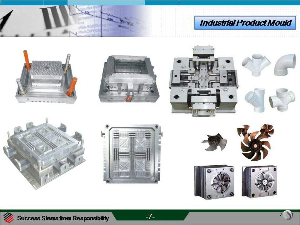 About us Taizhou Eura Mould & Plastic Co.Ltd is a