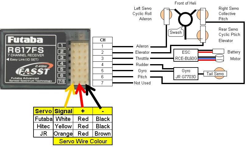 Wiring Diagram Rc Car : Rc esc wiring wire data