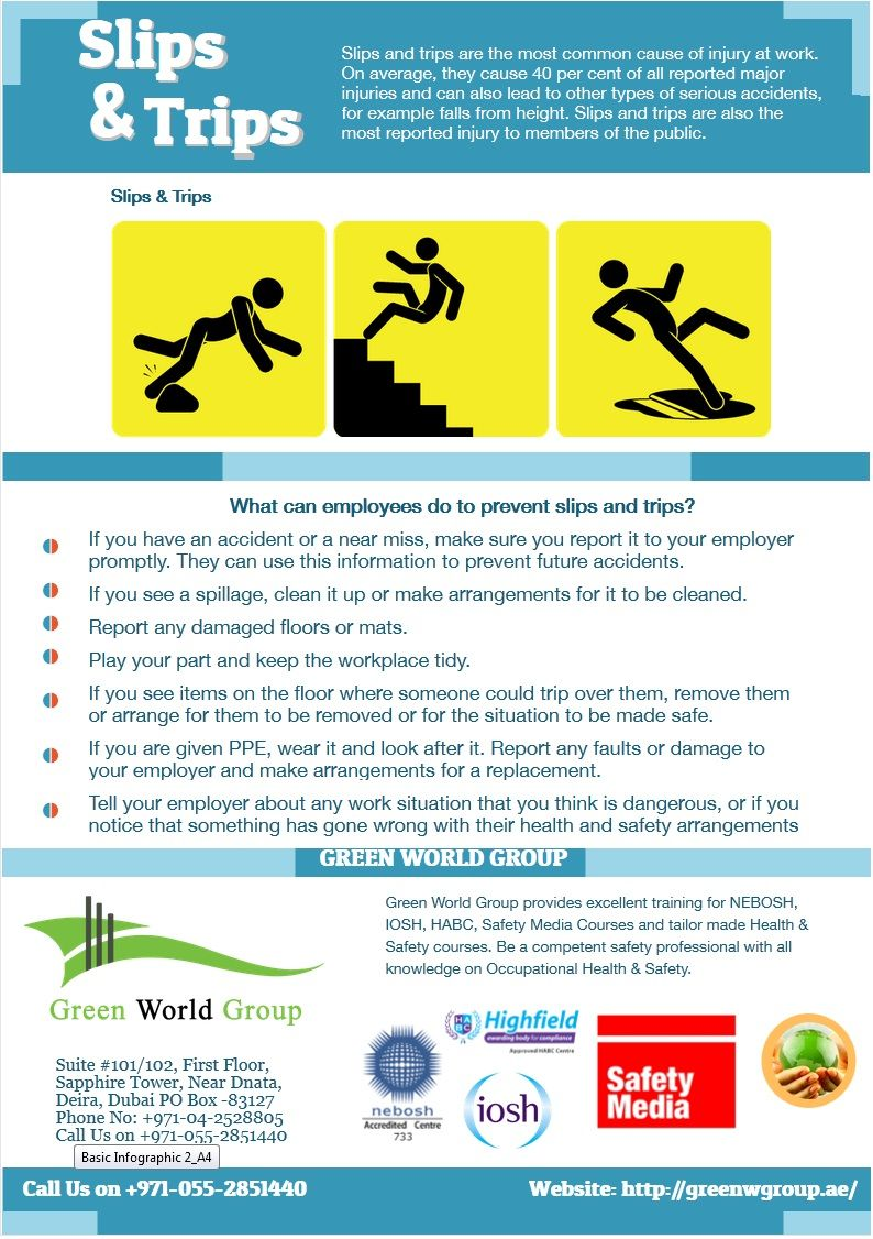 Slips Trips And Falls Result In Thousands Of Injuries Every Year Many Slips Trips And Falls Can Be Easily P Health And Safety Safety Training Injury At Work