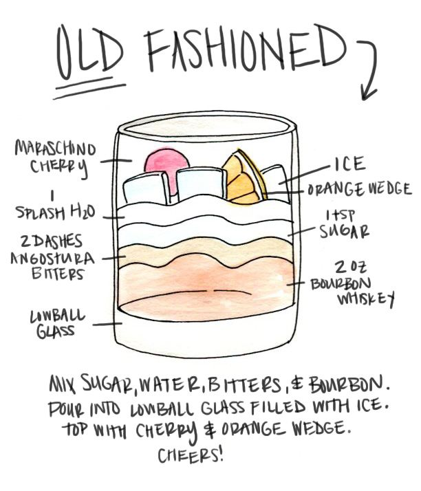 Old Fashioned Tail Recipe Printable