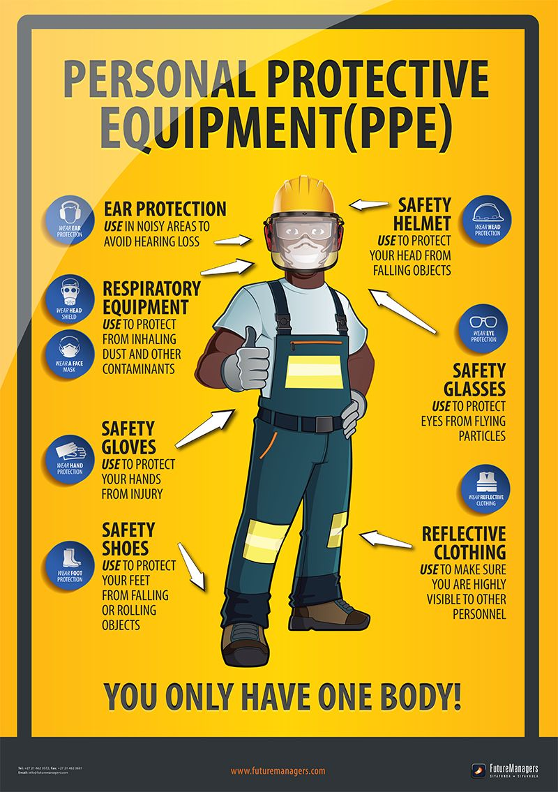 ppe poster a1 ppe Poster Girl Press Health and safety