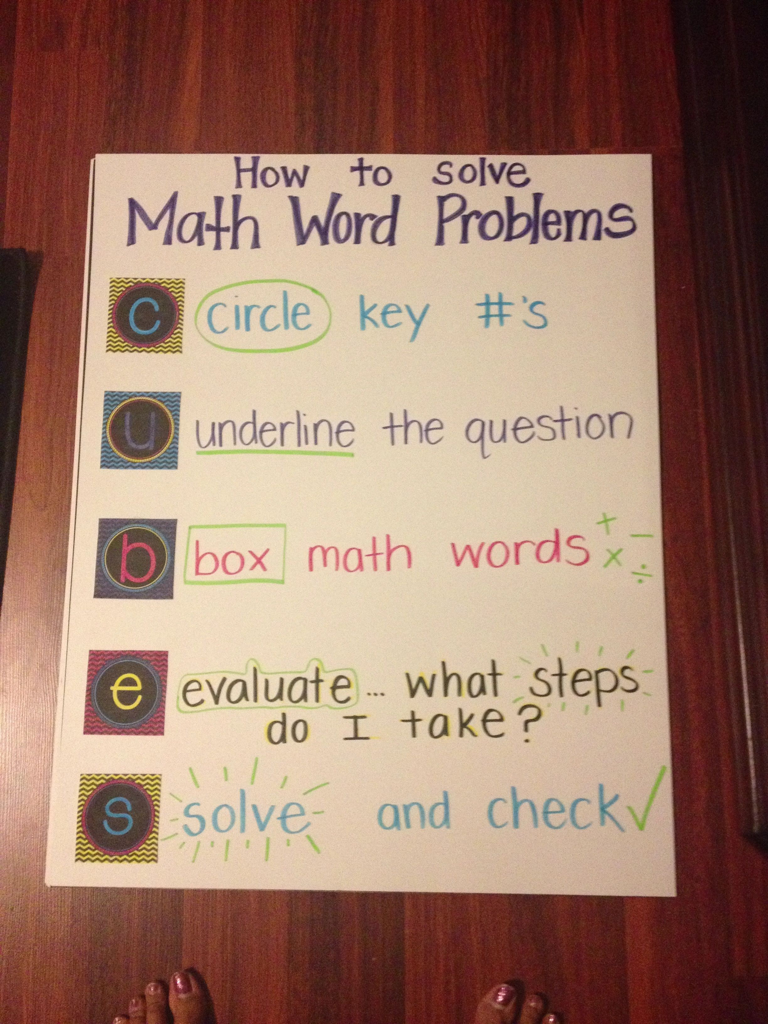 How to solve word problems anchor chart anchor charts pinterest how to solve word problems anchor chart ccuart Gallery