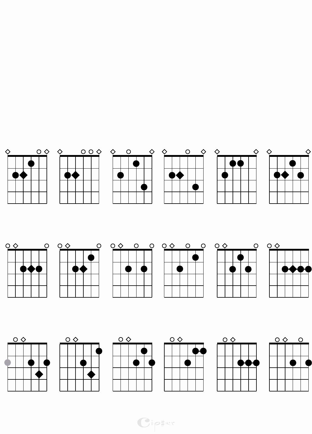 30 Complete Guitar Chord Charts