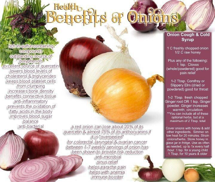 Best Natural Anti Inflammatory Foods Amp