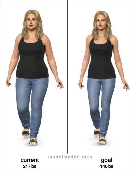 Oz lose belly fat image 4