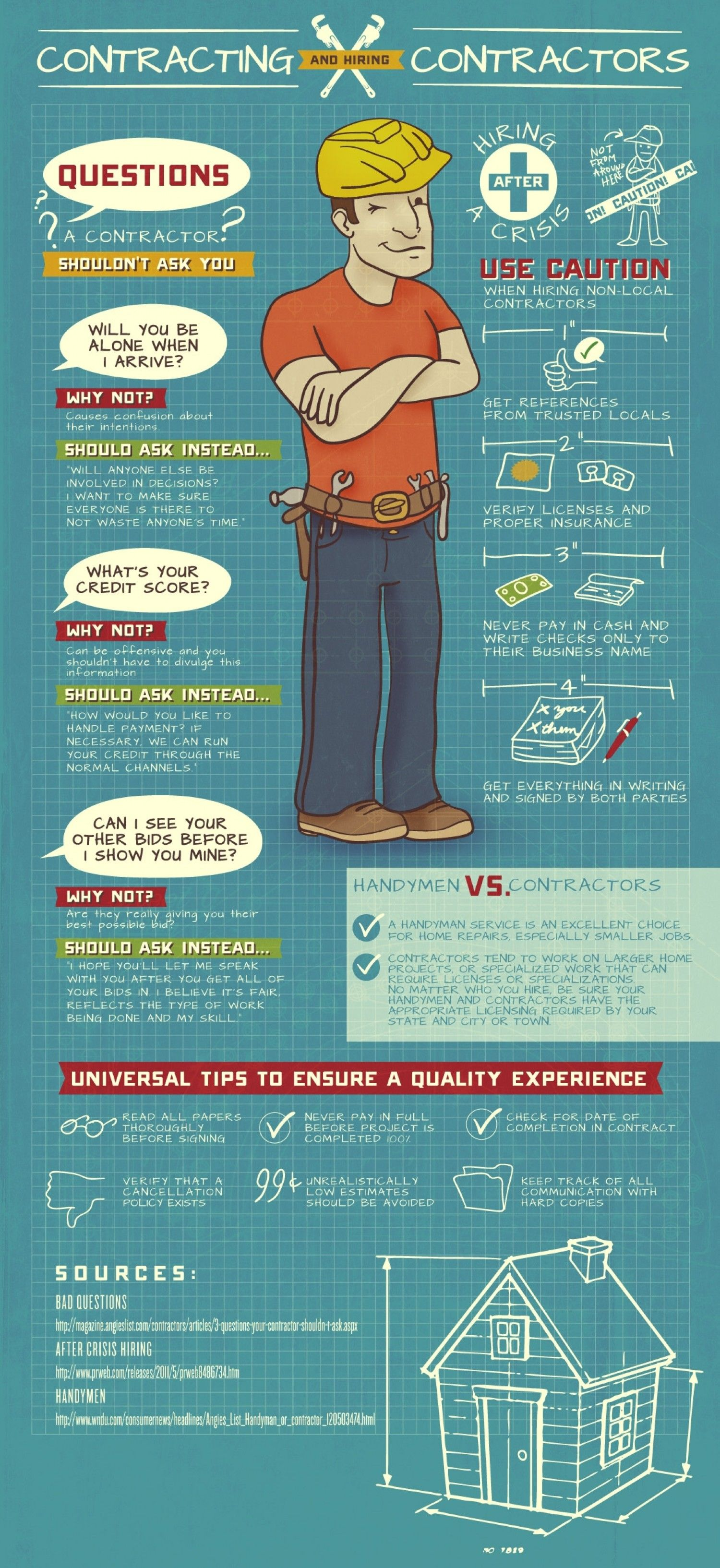 Contracting Contractors Infographic. For information on