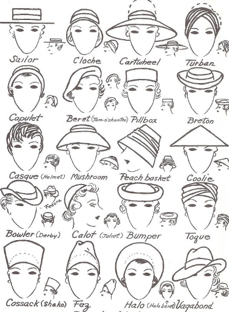 Hat shapes and names    cf7d997648b