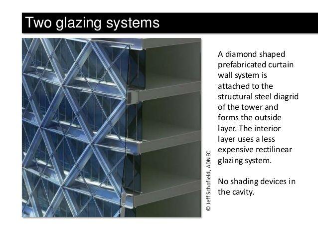 Jeff Schofield, ADNEC Two glazing systems A diamond shaped ...