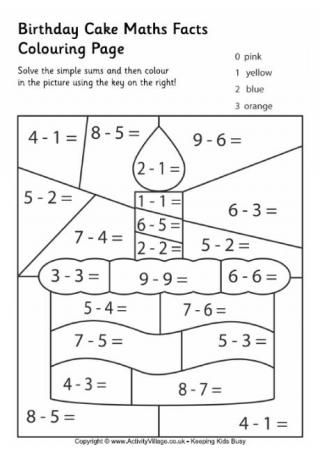Birthday Cake Maths Facts Colouring Page and more