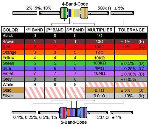 Resistor Color Code Chart  Raspi  Arduino    Arduino