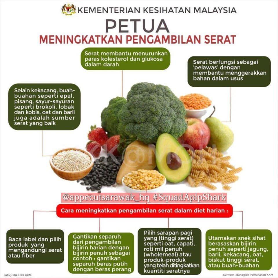 Pilih Makanan Berserat Yang Sihat Kita Disyorkan Ambil
