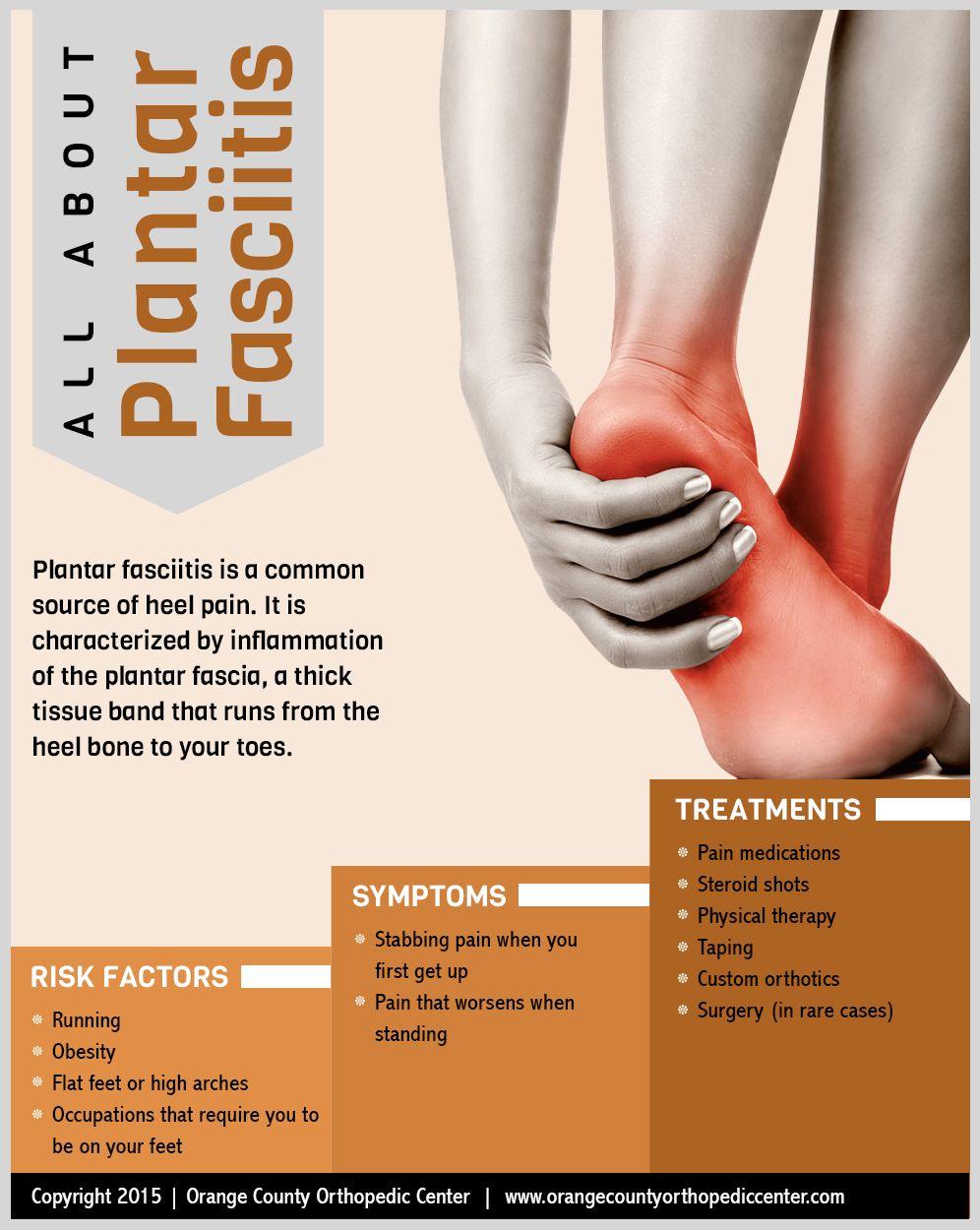 bef29c205f All About Plantar Fasciitis | Orthopedics | Plantar fasciitis, Feet ...