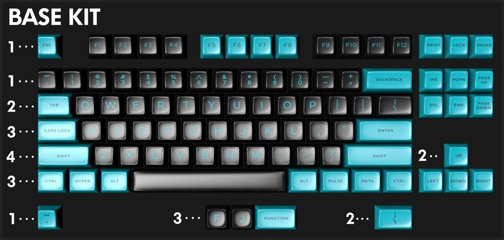 Bringing Enthusiasts Together | Keycaps | Computer keyboard