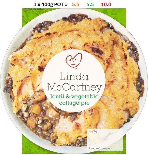 Slimming world Syns | Food shop, World recipes, Recipes