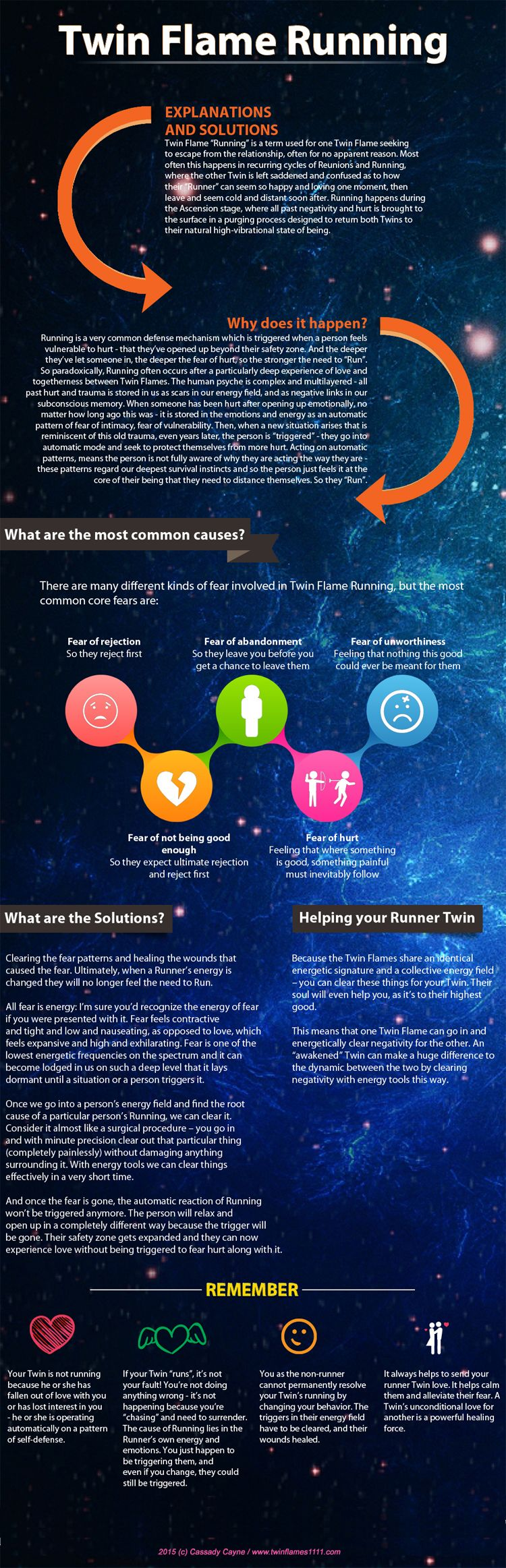 Twin Flame Running Essential Facts Solutions Twin Flame Twin Flame Quotes Twin Flame Runner