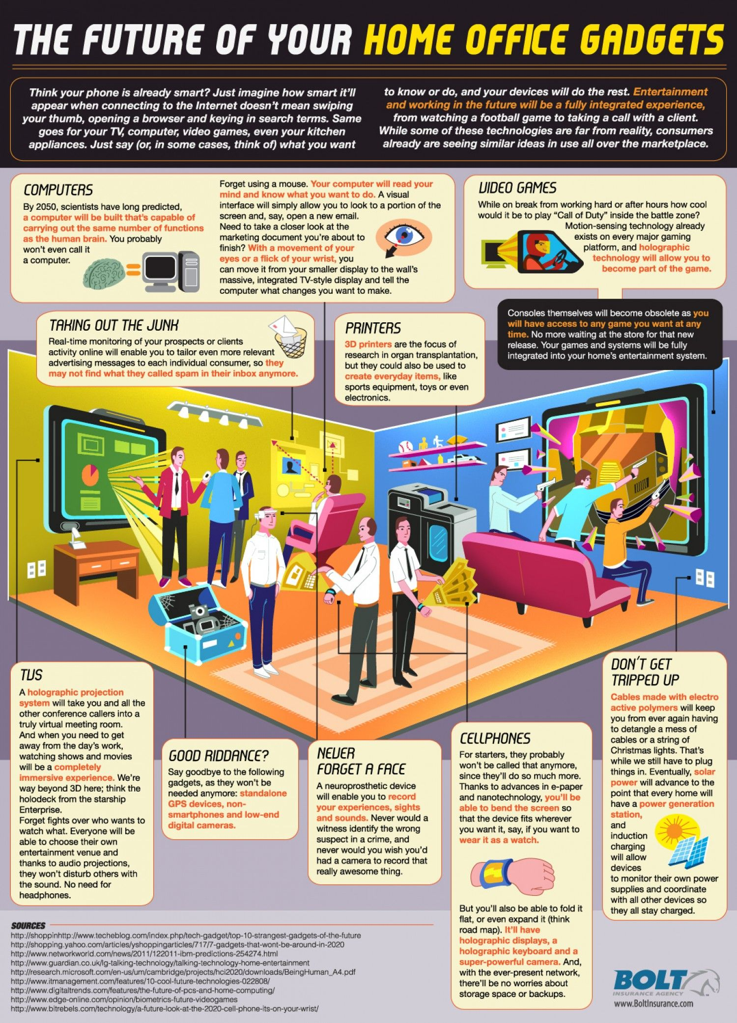 home office technology. future of your home office gadgets infographic explores the technology o