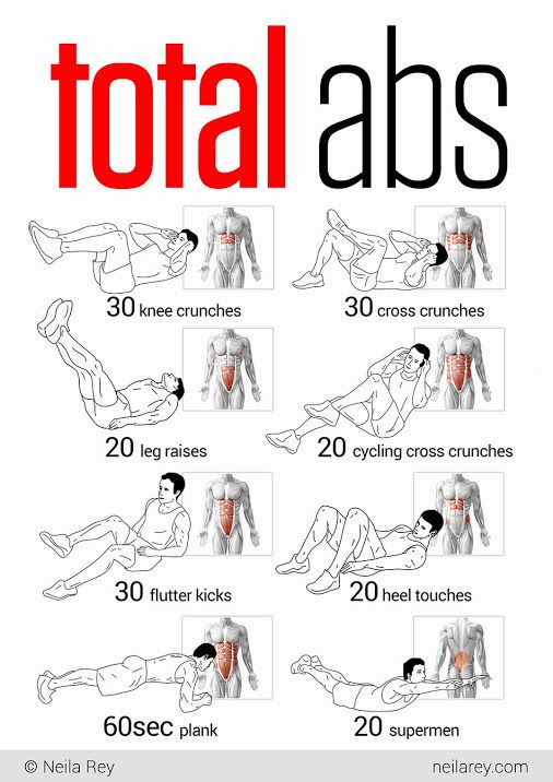 My Daily Ab Workout Routine Abs Fitness Monday Sunday