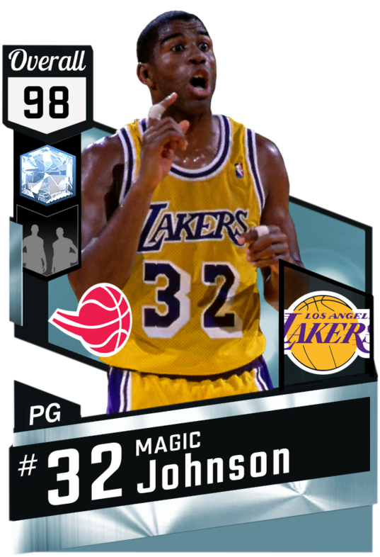 Rainbow Pack 2kmtcentral Shaquille O Neal Nba Nba Sports