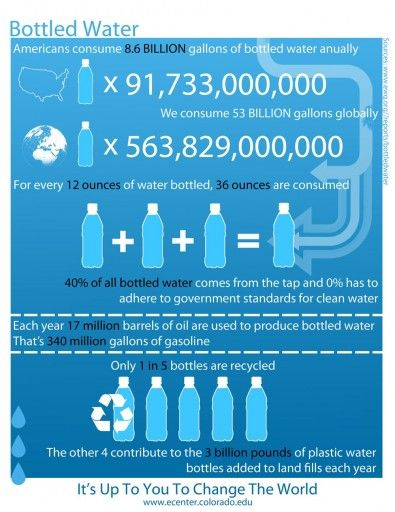 Reasons Not To Drink Recycled Water