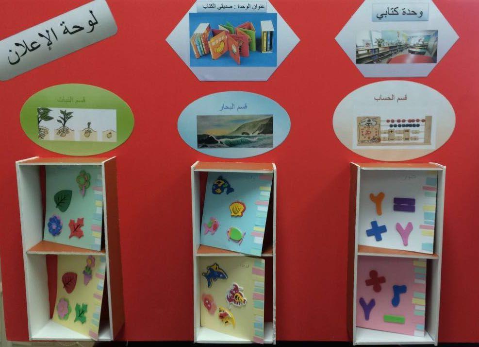 لوحة الإعلان لوحدة كتابي فكرتها تصميم شكل أقسام المكتبه وتعريف الأطفال عليها مسبقا بعرض فيديو بسيط يوضح لهم كيف تقسم المكتب Kindergarten Activities Classroom