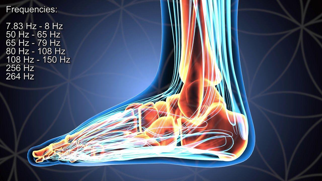 mydocalm a bokaízület artrózisával boka törés elmozdulással