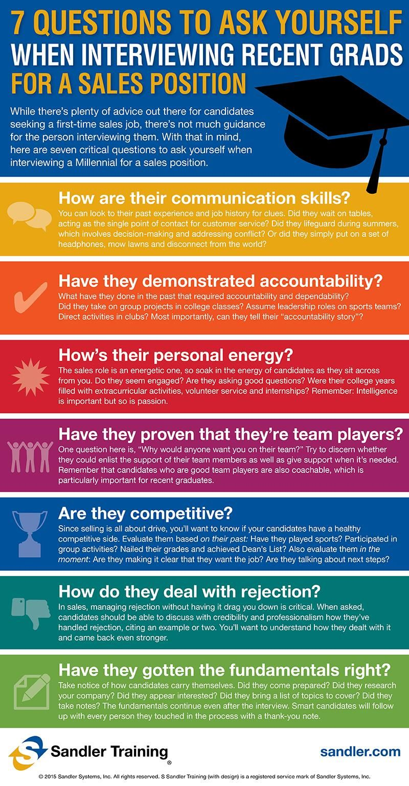 7 Sales Interview Questions To Ask Millennials Infographic Sales Interview Questions This Or That Questions Interview Questions