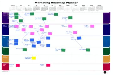 marketing roadmap | Marketing Infographics | Pinterest ...