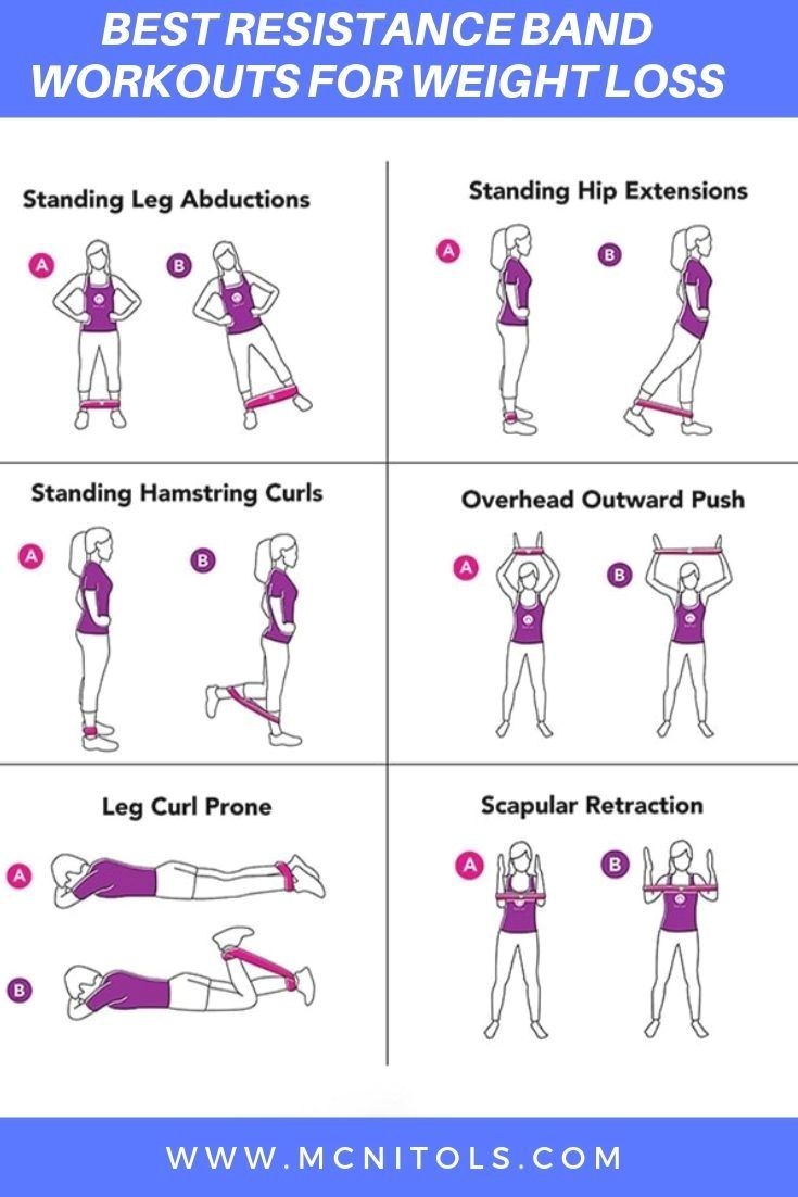Best Resistance Band Workouts for Weight loss