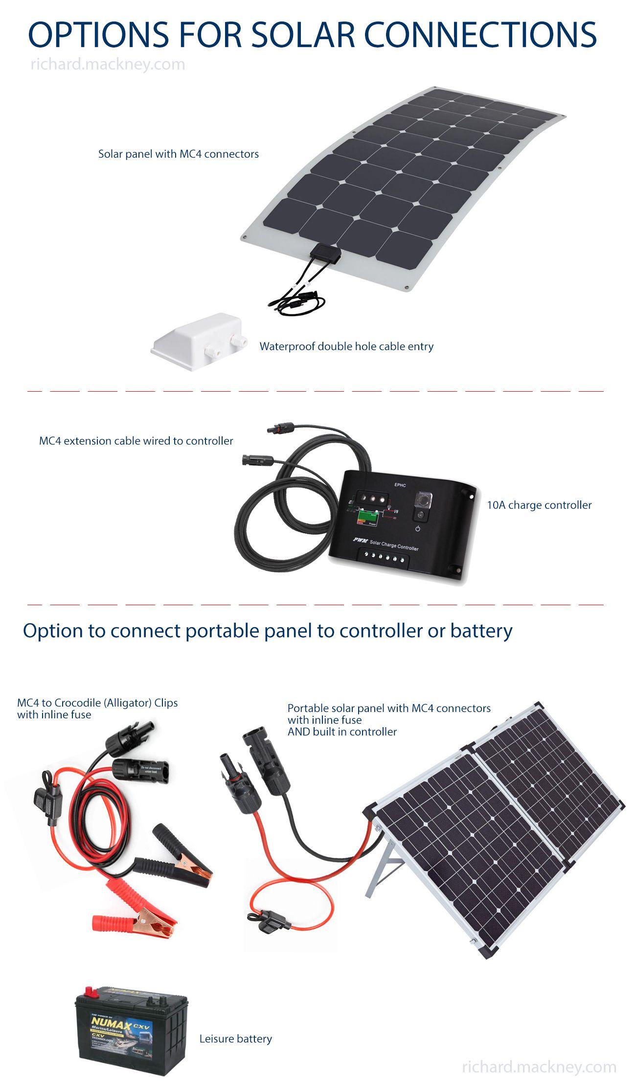 Portable Folding Solar Panel Solar Solar Panels Best Solar Panels