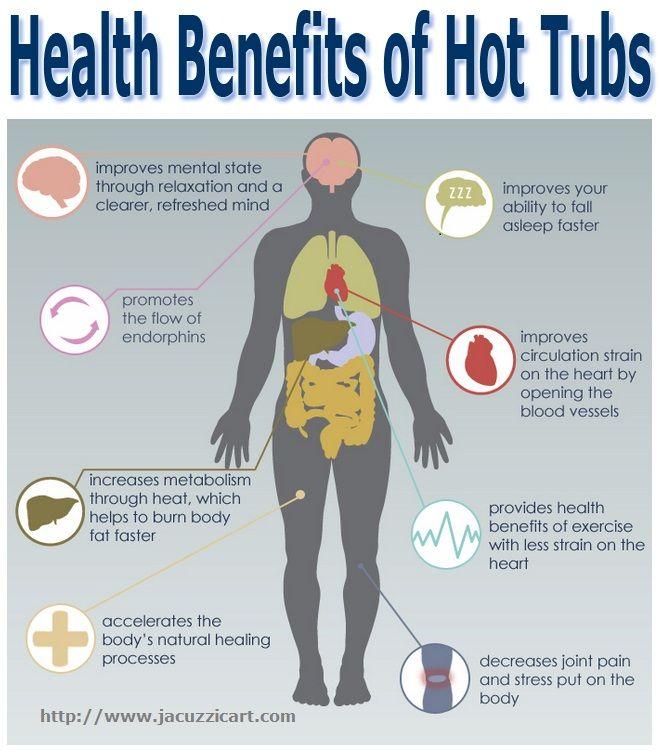 Jacuzzi Bath Benefits