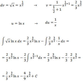 resolvemos la integral del producto raíz cuadrada de x por