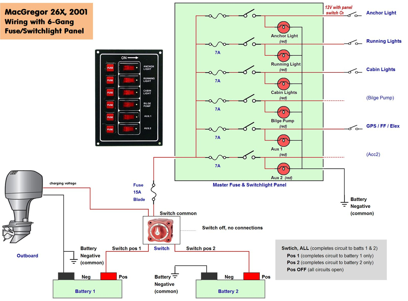 Boat Light Switch Wiring Diagram - Collection