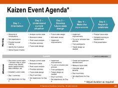 Kaizen Event Examples Kaizen Event Agenda Day   Lean