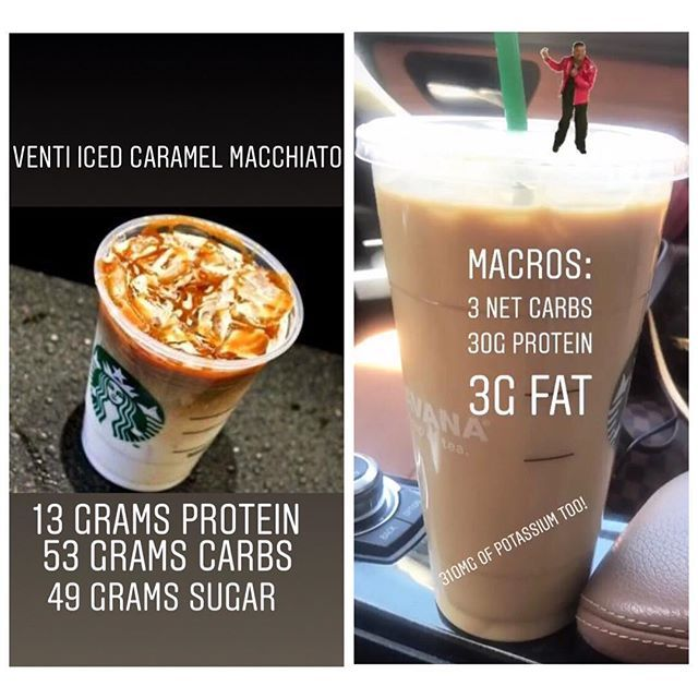 Let These 10 Keto-Friendly Drinks From Starbucks Inspire