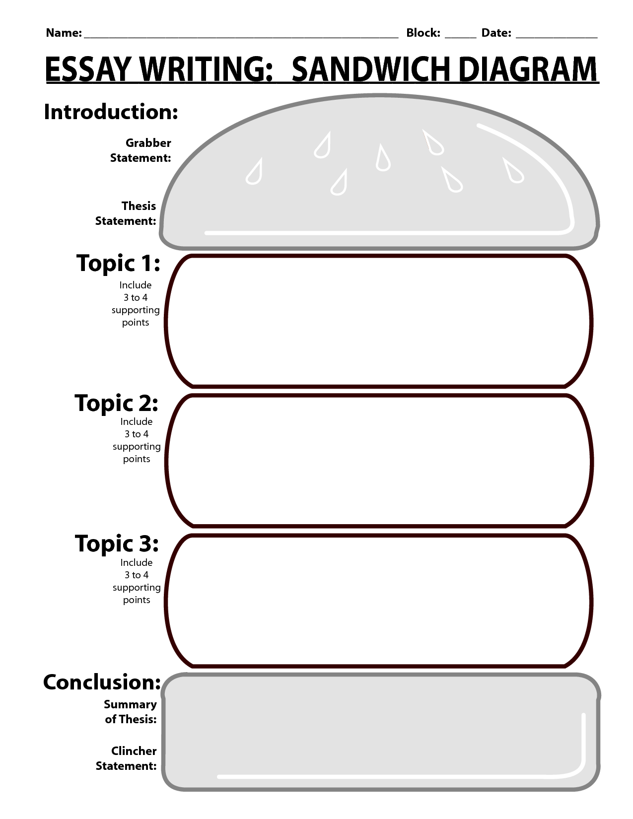 Sandwich Writing Template