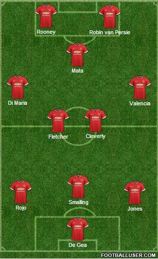 Possible Manchester United Lineup Against Burnley Manchester United Manchester United Football Football Formations