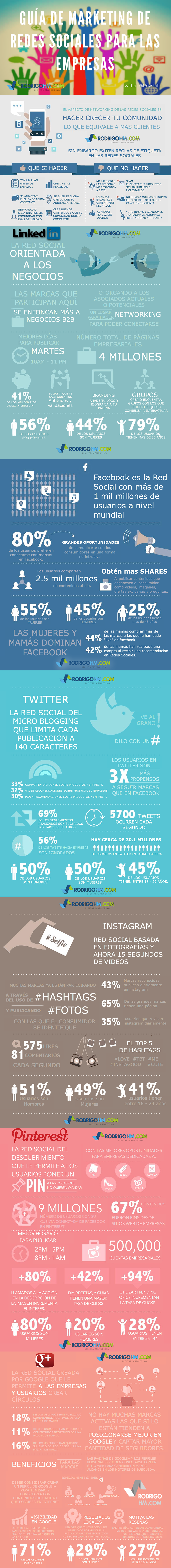 Hola: Una infografía con una Guía de Marketing de Redes Sociales para las Empresas. Vía Un saludo