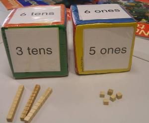 Place value die... a cube for tens and ones. Can easily be extended for larger numbers... hundreds, one thousands, ten thousands etc by shelia