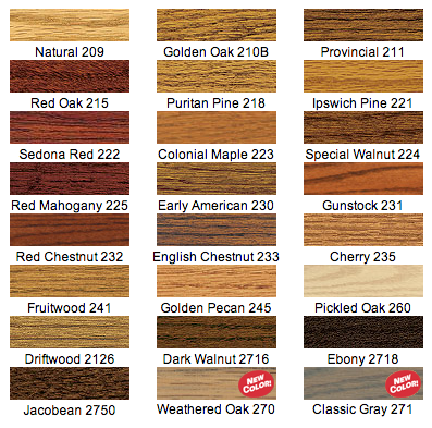 Provincial Walnut Early American Or Chestnut Minwax Hardwood Floor Stain Colors