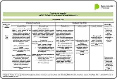 Educaci n primaria planificaci n anual de pr cticas del for Diseno curricular de jardin maternal