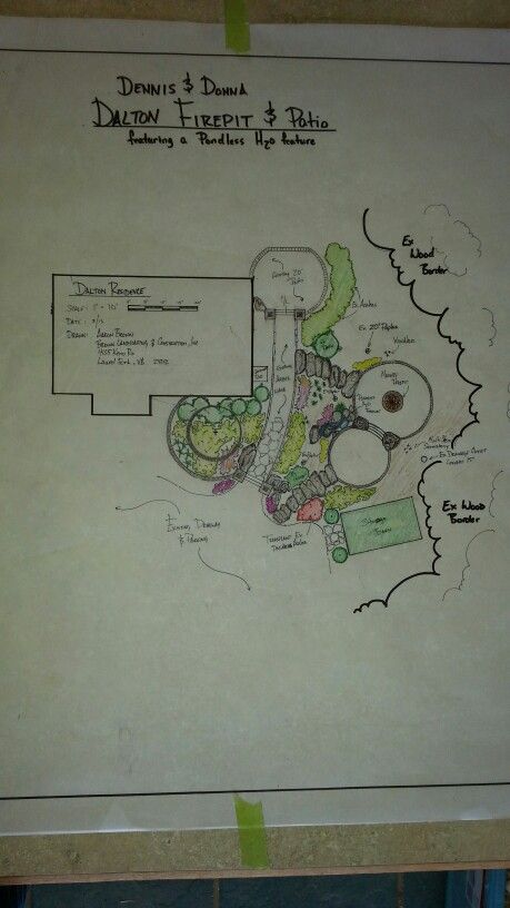 3 13 Hand Drawn Landscape Design For Fire Pit In The Woods With Pondless Water Fall Landscape Design How To Draw Hands Water Features