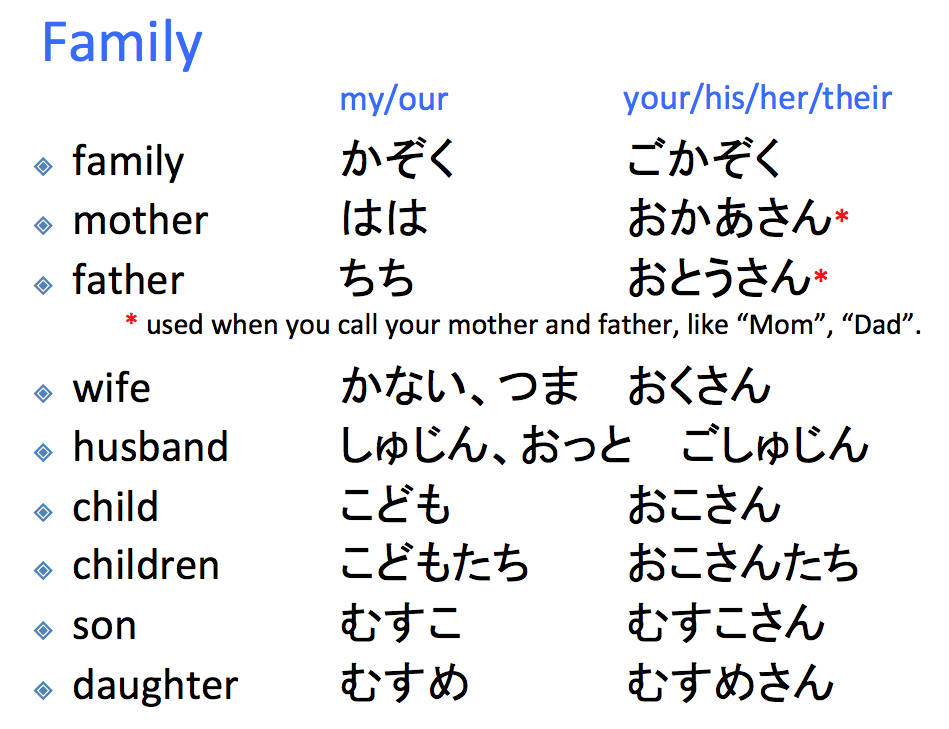 Dd55f5038c3a1111ef41dda947c1cb30 Png 949 729 Japanese Words Learn Japanese Japanese Language Lessons