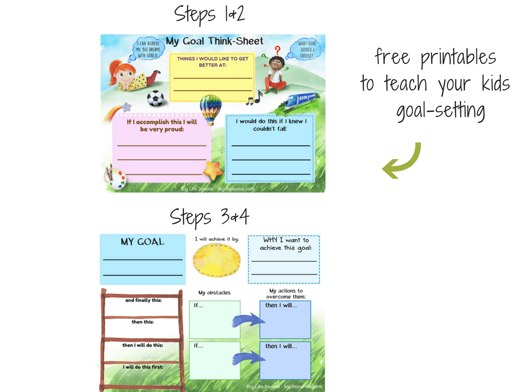4 Steps For Helping Your Child Set Effective Goals Plus A Bonus Tip