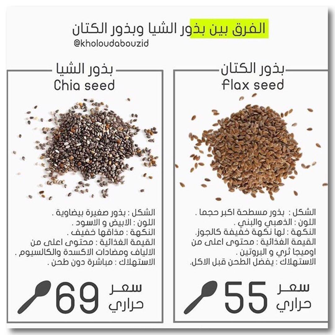 Pin By Aisha On اكلات How To Dry Basil Flax Seed Herbs