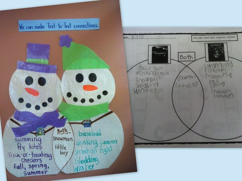 A Spoonful of Learning: Snowman Fun!! |Snowmen Venn Diagram