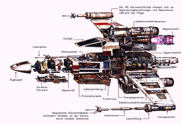 X Wing Broken Down Star Wars Spaceships Star Wars Vehicles X Wing Starfighter