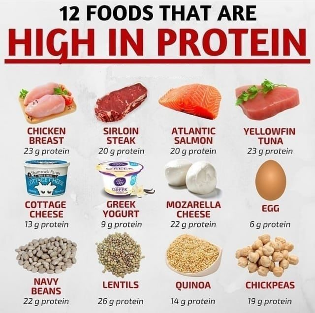 diets for high protein