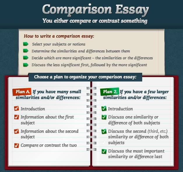 Writing comparative essay