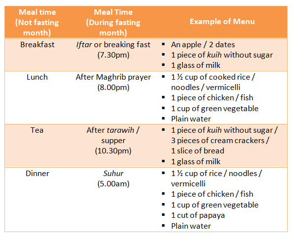 Malaysian diet plan to lose weight